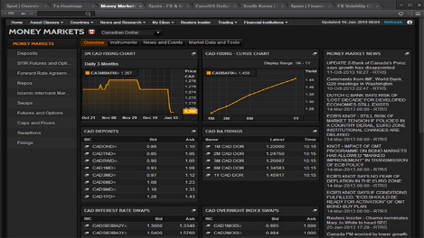 Eikon country money markets