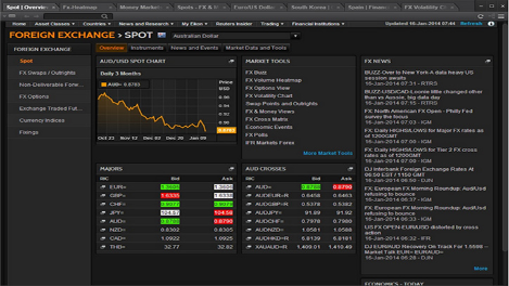 Reuters forex rates